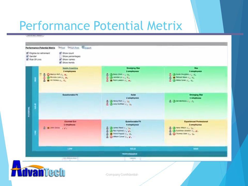 -Company Confidential- Performance Potential Metrix