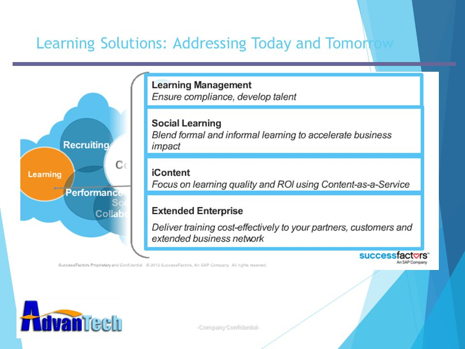 -Company Confidential- Learning Solutions: Addressing Today and Tomorrow