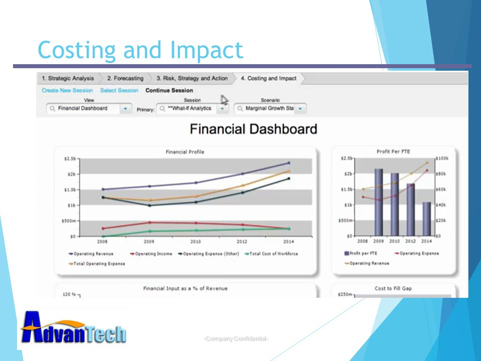 -Company Confidential- Costing and Impact