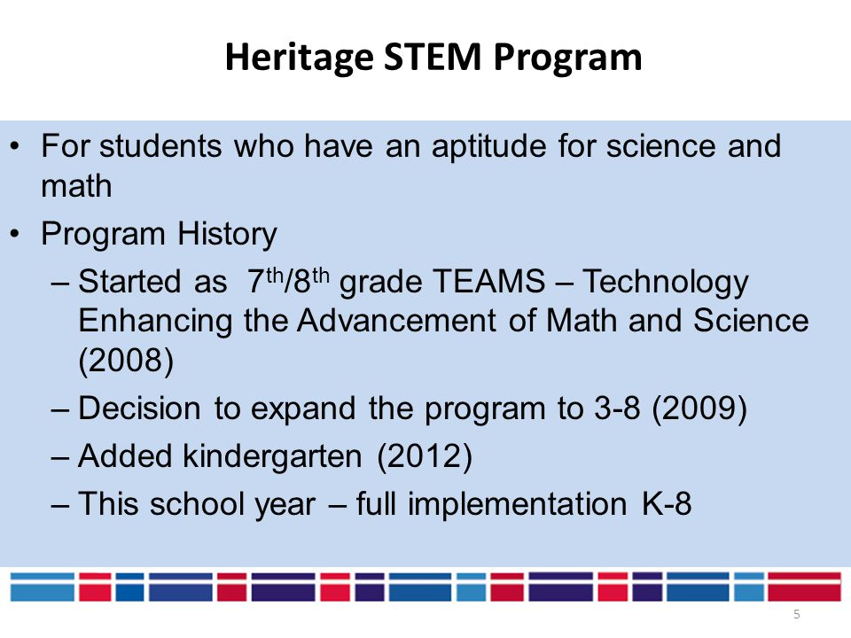 2012 AIMS Proficiency Math Heritage STEM /District 6 Blue – District Yellow - Heritage