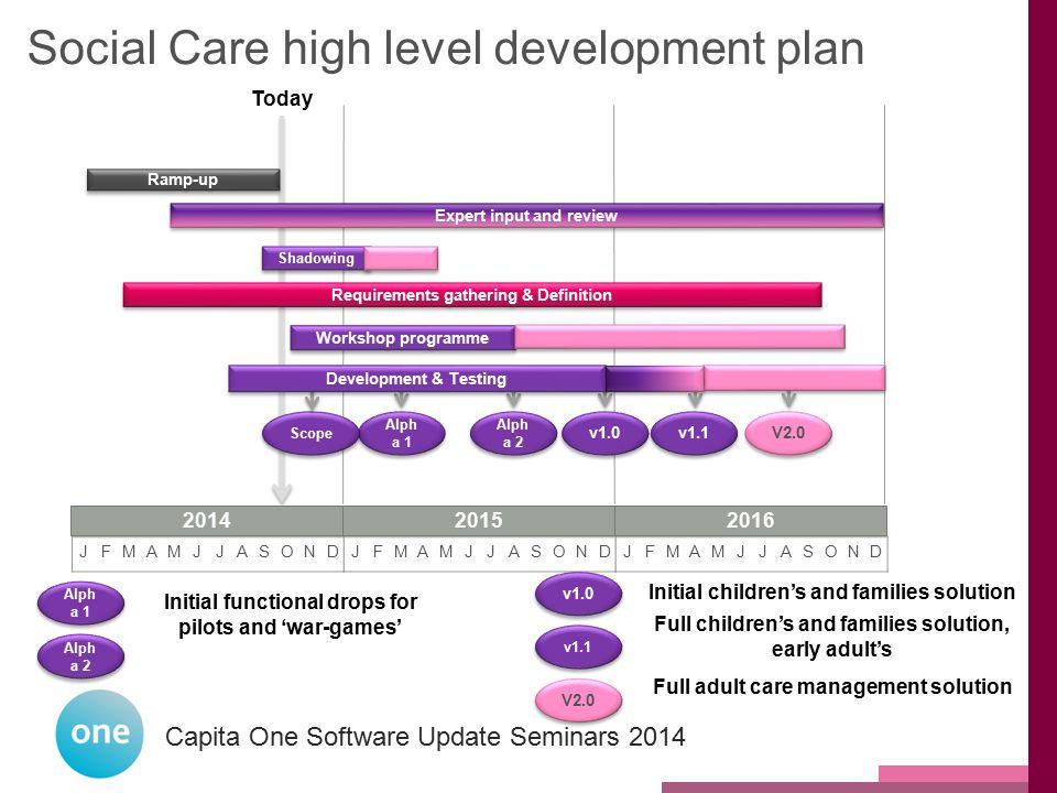 Capita One National User Group 2014 Capita One Software Update Seminars 2014 Social Care high level development plan 201420152016 JFMAMJJASONDJFMAMJJA