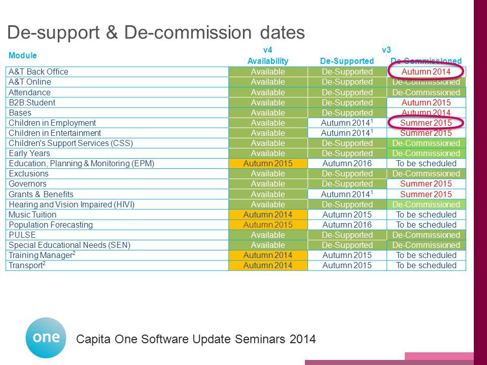 Capita One National User Group 2014 Capita One Software Update Seminars 2014 De-support & De-commission dates Module v4v3 AvailabilityDe-SupportedDe-C