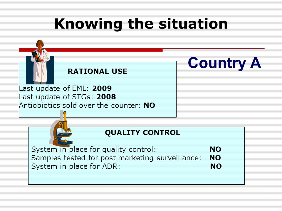 Knowing the situation Country A RATIONAL USE Last update of EML: 2009 Last update of STGs: 2008 Antiobiotics sold over the counter: NO QUALITY CONTROL System in place for quality control: NO Samples tested for post marketing surveillance: NO System in place for ADR: NO