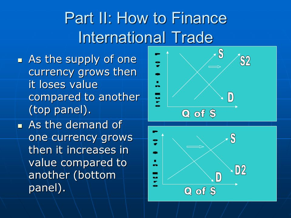 Part II: How to Finance International Trade As the supply of one currency grows then it loses value compared to another (top panel).