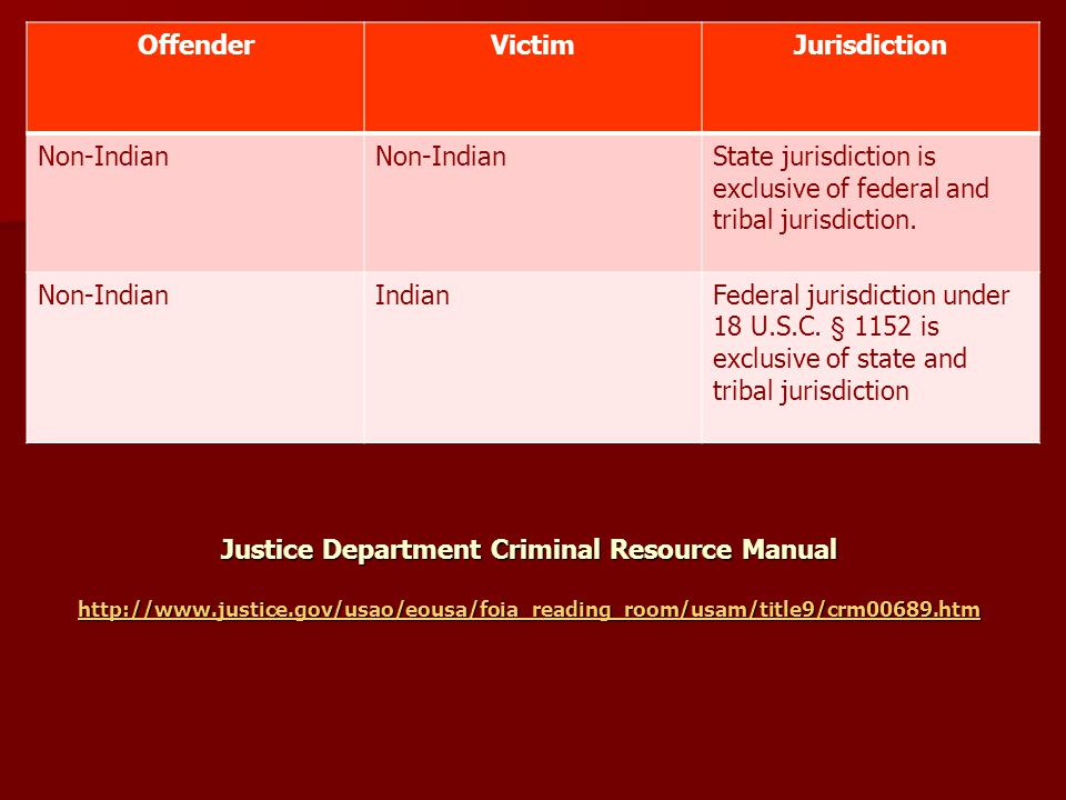 OffenderVictimJurisdiction Non-Indian State jurisdiction is exclusive of federal and tribal jurisdiction.