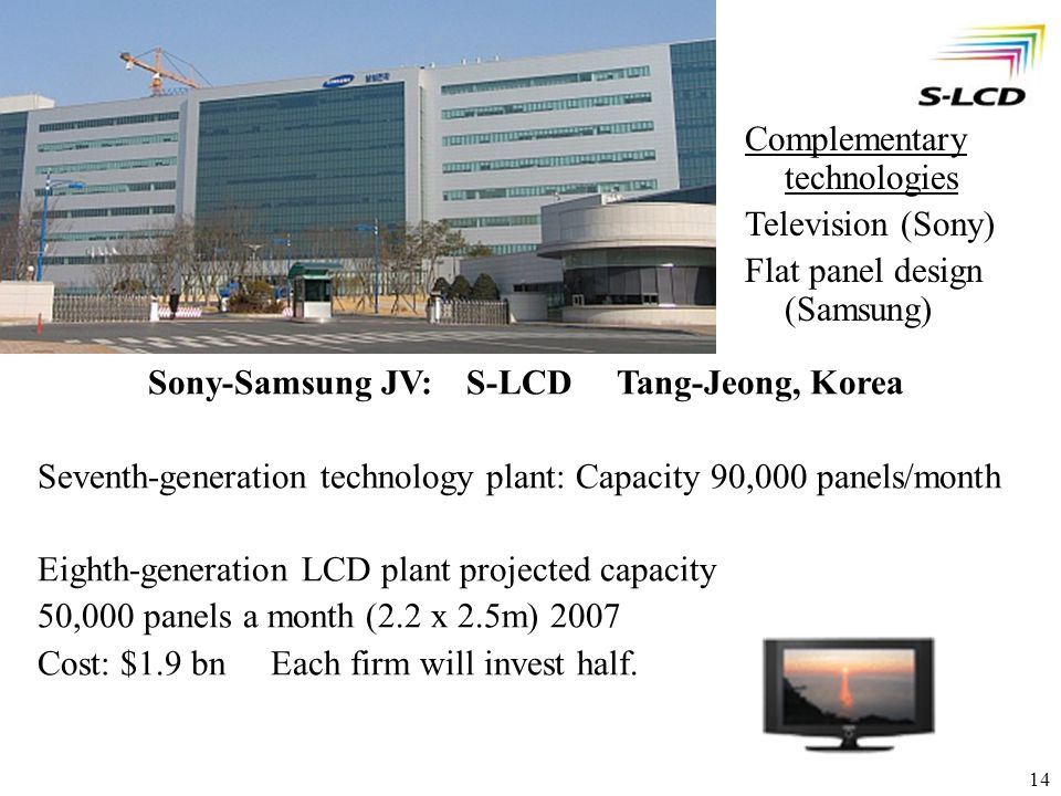 14 Sony-Samsung JV:S-LCD Tang-Jeong, Korea Seventh-generation technology plant: Capacity 90,000 panels/month Eighth-generation LCD plant projected cap