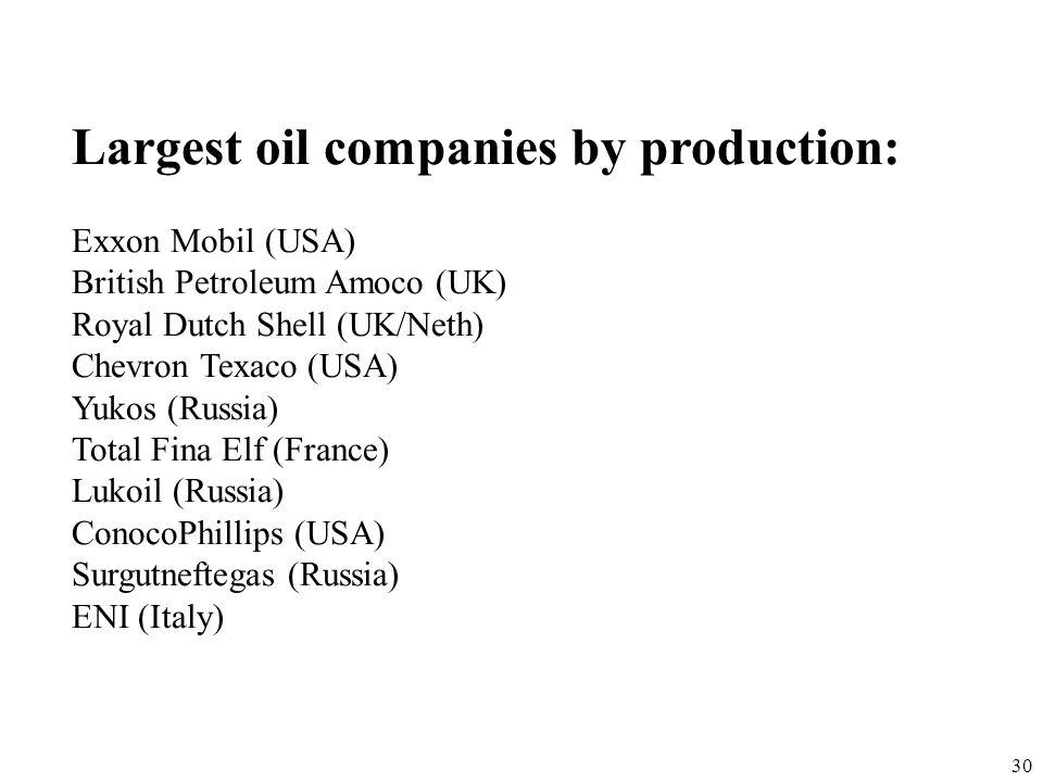30 Largest oil companies by production: Exxon Mobil (USA) British Petroleum Amoco (UK) Royal Dutch Shell (UK/Neth) Chevron Texaco (USA) Yukos (Russia)