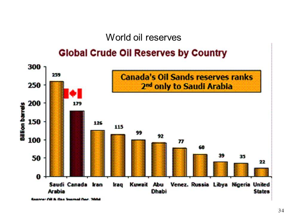34 World oil reserves