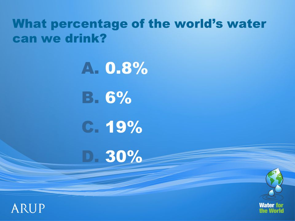 How long can we live without water.Really?. How much do we need per day.
