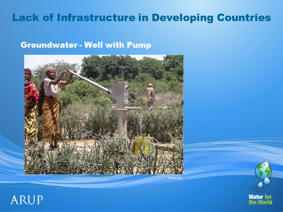 Lack of Infrastructure in Developing Countries Groundwater - Well with Pump WaterAId