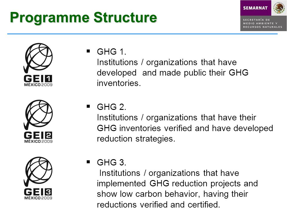 Programme Structure  GHG 1.