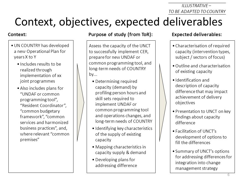 6 Context:Purpose of study (from ToR):Expected deliverables: UN COUNTRY has developed a new Operational Plan for years X to Y Includes results to be r