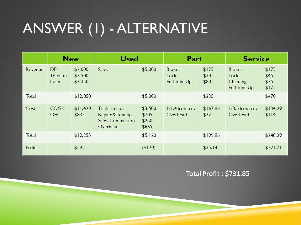 ANSWER (1) - ALTERNATIVE NewUsedPartService RevenueDP Trade in Loan $2,000 $3,500 $7,350 Sales$5,000Brakes Lock Full Tune Up $125 $30 $80 Brakes Lock