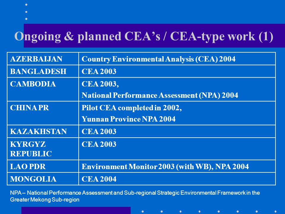 Ongoing & planned CEA's / CEA-type work (1) AZERBAIJANCountry Environmental Analysis (CEA) 2004 BANGLADESHCEA 2003 CAMBODIACEA 2003, National Performance Assessment (NPA) 2004 CHINA PRPilot CEA completed in 2002, Yunnan Province NPA 2004 KAZAKHSTANCEA 2003 KYRGYZ REPUBLIC CEA 2003 LAO PDREnvironment Monitor 2003 (with WB), NPA 2004 MONGOLIACEA 2004 NPA – National Performance Assessment and Sub-regional Strategic Environmental Framework in the Greater Mekong Sub-region