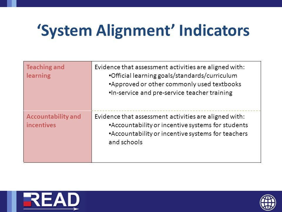 'System Alignment' Indicators Teaching and learning Evidence that assessment activities are aligned with: Official learning goals/standards/curriculum Approved or other commonly used textbooks In-service and pre-service teacher training Accountability and incentives Evidence that assessment activities are aligned with: Accountability or incentive systems for students Accountability or incentive systems for teachers and schools