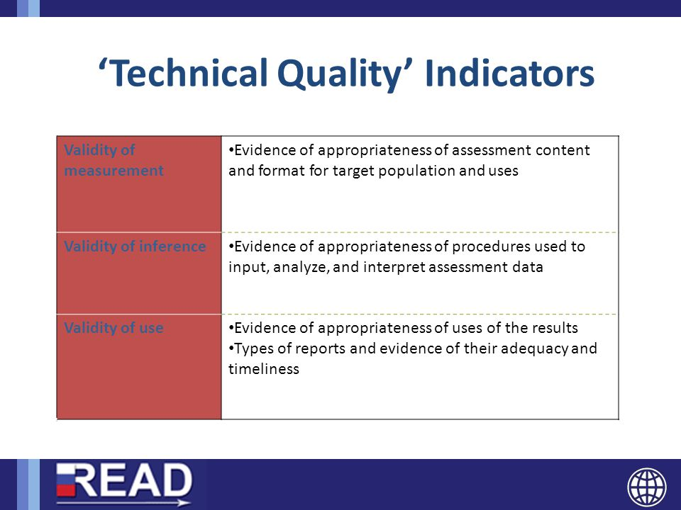 'Technical Quality' Indicators Validity of measurement Evidence of appropriateness of assessment content and format for target population and uses Validity of inference Evidence of appropriateness of procedures used to input, analyze, and interpret assessment data Validity of use Evidence of appropriateness of uses of the results Types of reports and evidence of their adequacy and timeliness
