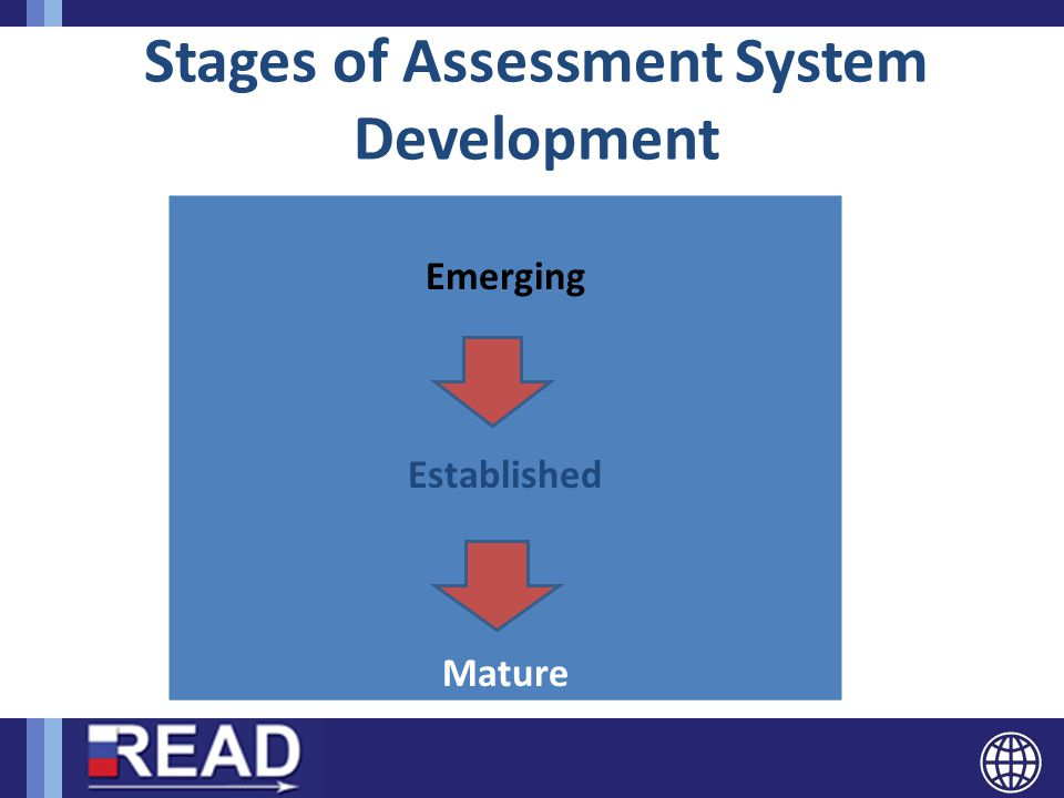 Stages of Assessment System Development Emerging Established Mature
