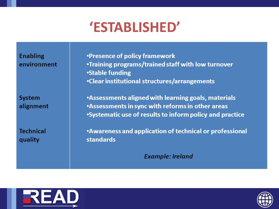'ESTABLISHED' Enabling environment System alignment Technical quality Presence of policy framework Training programs/trained staff with low turnover Stable funding Clear institutional structures/arrangements Assessments aligned with learning goals, materials Assessments in sync with reforms in other areas Systematic use of results to inform policy and practice Awareness and application of technical or professional standards Example: Ireland