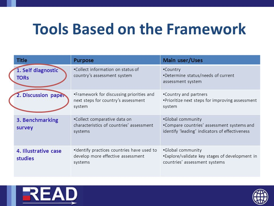 Tools Based on the Framework TitlePurposeMain user/Uses 1.
