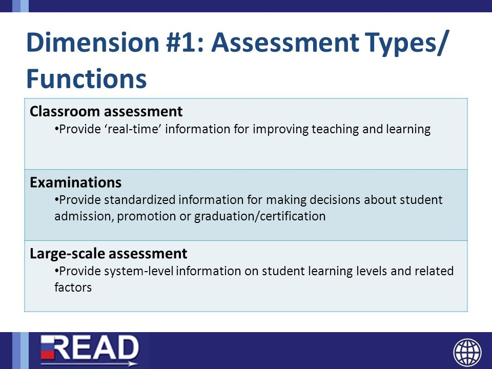 Dimension #1: Assessment Types/ Functions Classroom assessment Provide 'real-time' information for improving teaching and learning Examinations Provide standardized information for making decisions about student admission, promotion or graduation/certification Large-scale assessment Provide system-level information on student learning levels and related factors
