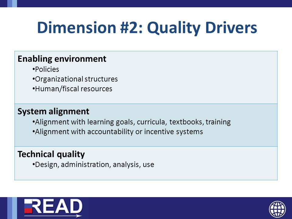 Dimension #2: Quality Drivers Enabling environment Policies Organizational structures Human/fiscal resources System alignment Alignment with learning