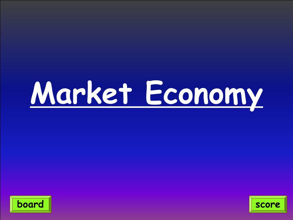 Market Economy scoreboard