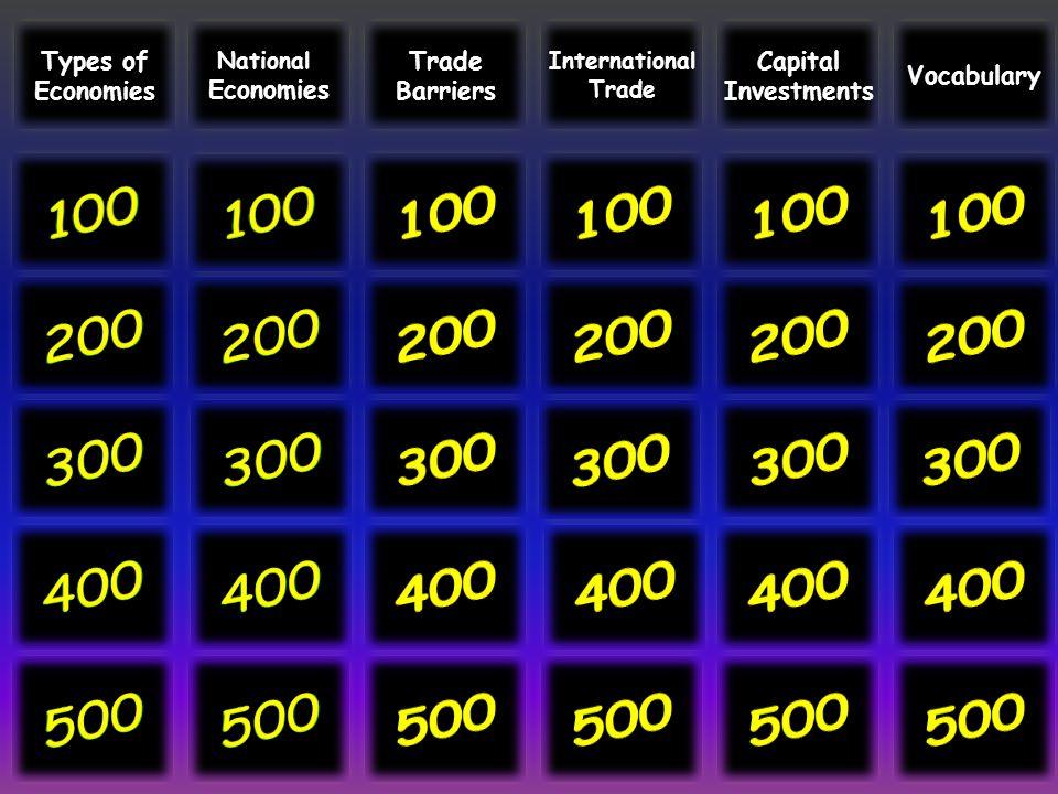 Scarcity score board