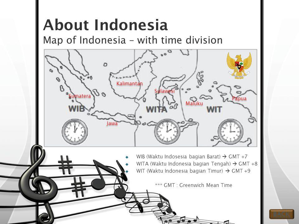 About Indonesia Map of Indonesia – with time division  WIB (Waktu Indosesia bagian Barat)  GMT +7  WITA (Waktu Indonesia bagian Tengah)  GMT +8  WIT (Waktu Indonesia bagian Timur)  GMT +9 *** GMT : Greenwich Mean Time Sumatera Kalimantan Sulawesi Papua Maluku Jawa BACK