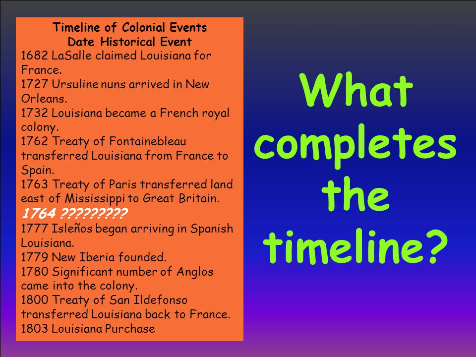 What completes the timeline? Timeline of Colonial Events Date Historical Event 1682 LaSalle claimed Louisiana for France. 1727 Ursuline nuns arrived i