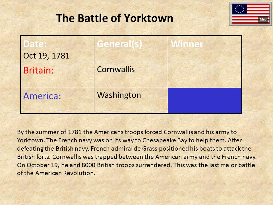 The Battle of Yorktown Date: Oct 19, 1781 General(s)Winner Britain: Cornwallis America: Washington By the summer of 1781 the Americans troops forced Cornwallis and his army to Yorktown.