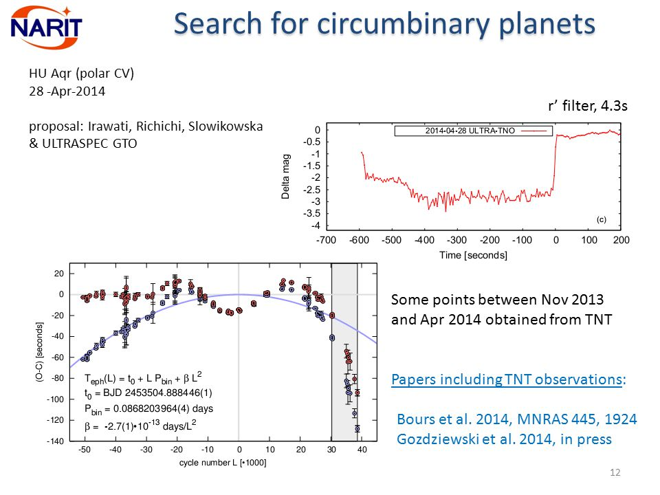 12 Search for circumbinary planets r' filter, 4.3s Some points between Nov 2013 and Apr 2014 obtained from TNT HU Aqr (polar CV) 28 -Apr-2014 proposal: Irawati, Richichi, Slowikowska & ULTRASPEC GTO Papers including TNT observations: Bours et al.