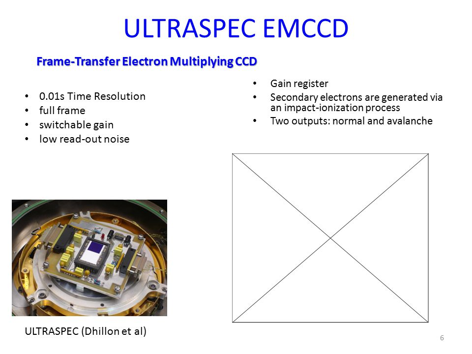 ULTRASPEC EMCCD 6 Frame-Transfer Electron Multiplying CCD 0.01s Time Resolution full frame switchable gain low read-out noise ULTRASPEC (Dhillon et al