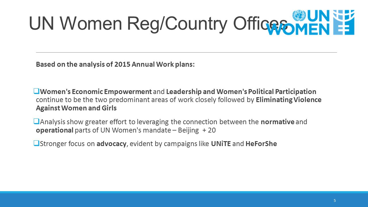 UN Women Reg/Country Offices Based on the analysis of 2015 Annual Work plans:  Women s Economic Empowerment and Leadership and Women s Political Participation continue to be the two predominant areas of work closely followed by Eliminating Violence Against Women and Girls  Analysis show greater effort to leveraging the connection between the normative and operational parts of UN Women s mandate – Beijing + 20  Stronger focus on advocacy, evident by campaigns like UNiTE and HeForShe 5