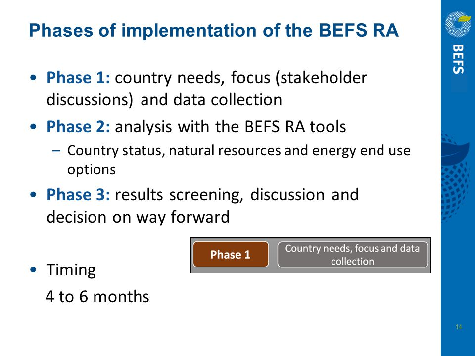 14 Phases of implementation of the BEFS RA Phase 1: country needs, focus (stakeholder discussions) and data collection Phase 2: analysis with the BEFS