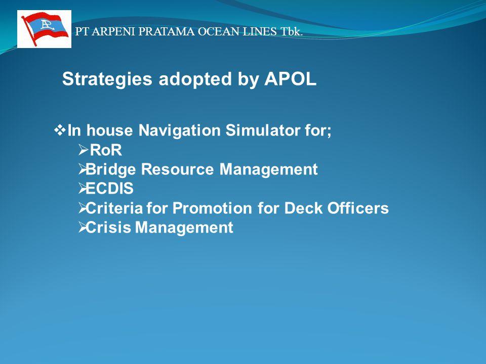 PT ARPENI PRATAMA OCEAN LINES Tbk.  In house Navigation Simulator for;  RoR  Bridge Resource Management  ECDIS  Criteria for Promotion for Deck O