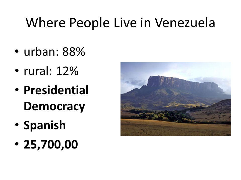 Where People Live in Venezuela urban: 88% rural: 12% Presidential Democracy Spanish 25,700,00