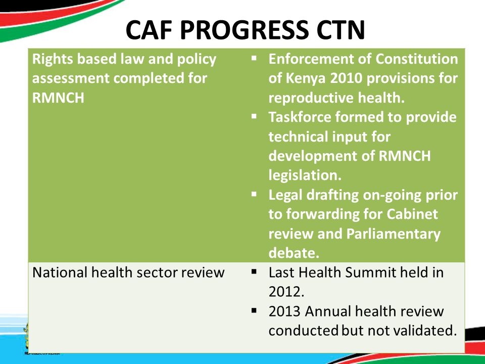 CAF PROGRESS CTN Rights based law and policy assessment completed for RMNCH  Enforcement of Constitution of Kenya 2010 provisions for reproductive he
