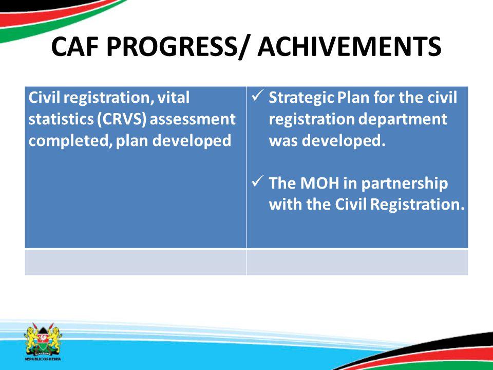 CAF PROGRESS CTN Maternal death surveillance and response (MDSR) system in place Kenya developed tools for MPDSR.
