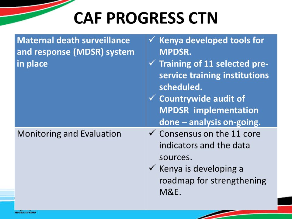 CAF PROGRESS CTN Maternal death surveillance and response (MDSR) system in place Kenya developed tools for MPDSR. Training of 11 selected pre- service