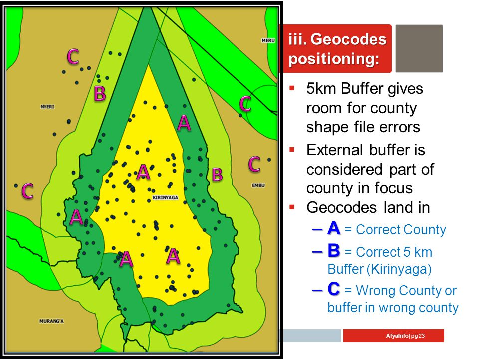 AfyaInfo| pg 23 iii. Geocodes positioning:  5km Buffer gives room for county shape file errors  External buffer is considered part of county in focu