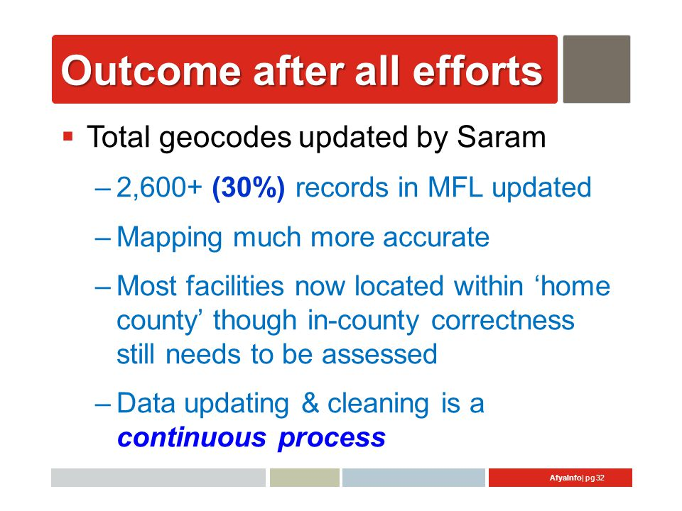 AfyaInfo| pg 32 Outcome after all efforts  Total geocodes updated by Saram –2,600+ (30%) records in MFL updated –Mapping much more accurate –Most facilities now located within 'home county' though in-county correctness still needs to be assessed –Data updating & cleaning is a continuous process
