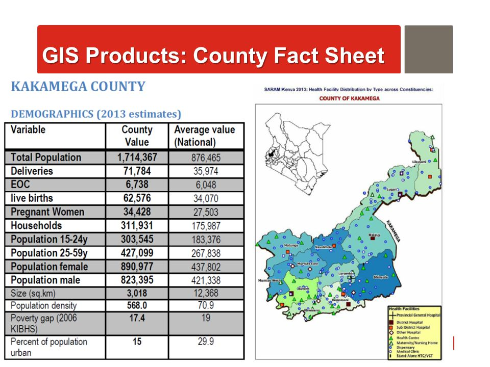 AfyaInfo| pg 37 GIS Products: County Fact Sheet