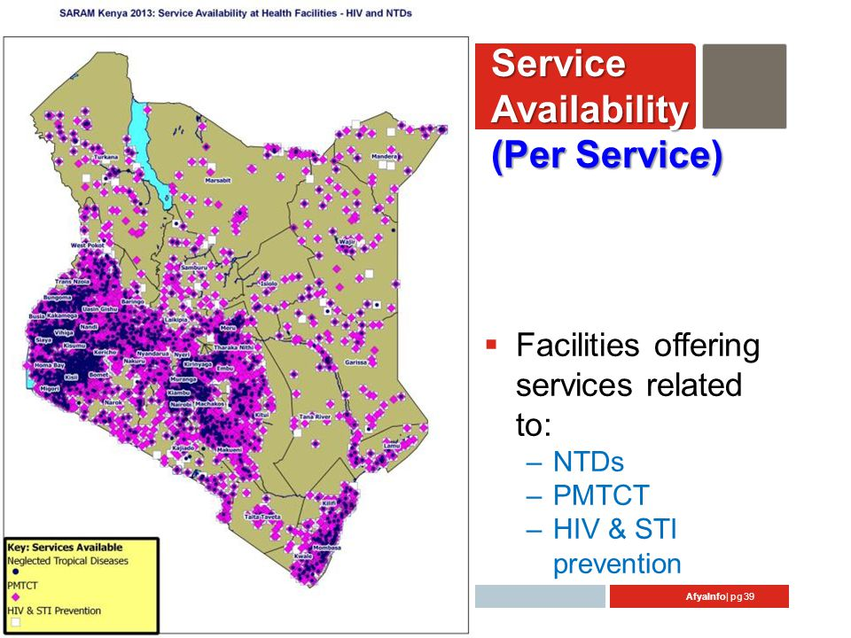 AfyaInfo| pg 39 Service Availability (Per Service)  Facilities offering services related to: –NTDs –PMTCT –HIV & STI prevention