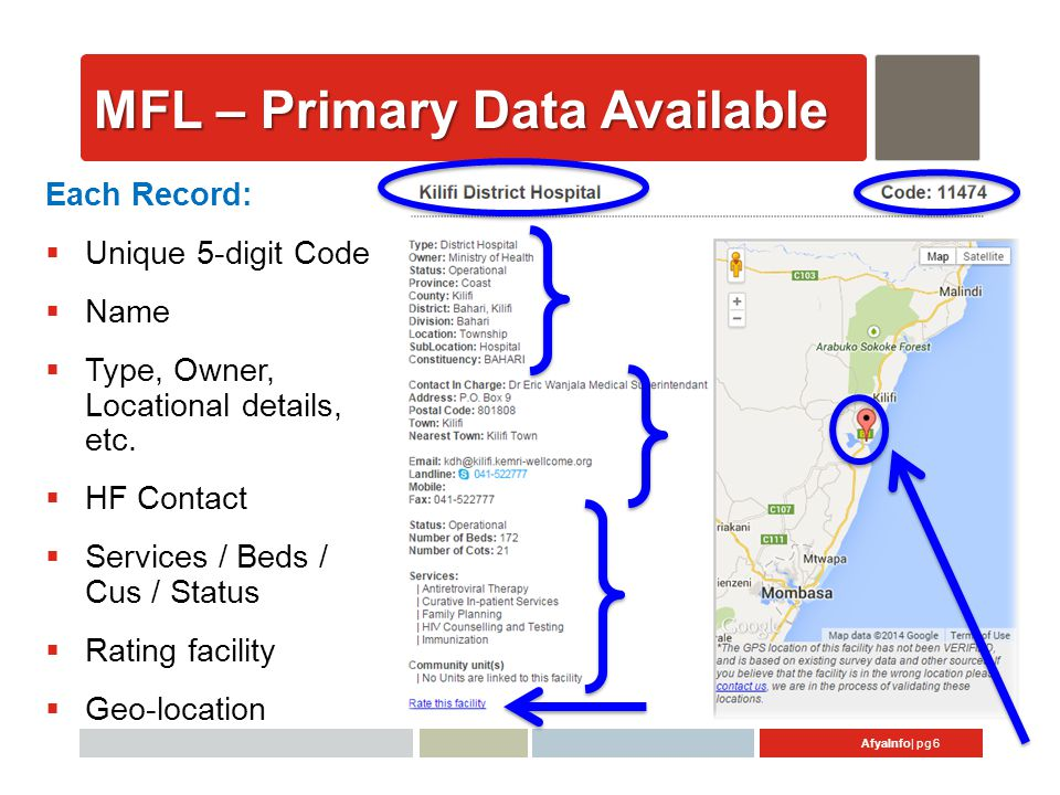 AfyaInfo| pg 6 MFL – Primary Data Available Each Record:  Unique 5-digit Code  Name  Type, Owner, Locational details, etc.