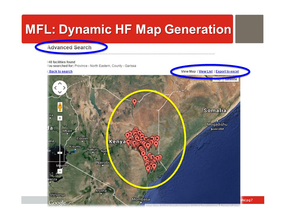 AfyaInfo| pg 7 MFL: Dynamic HF Map Generation