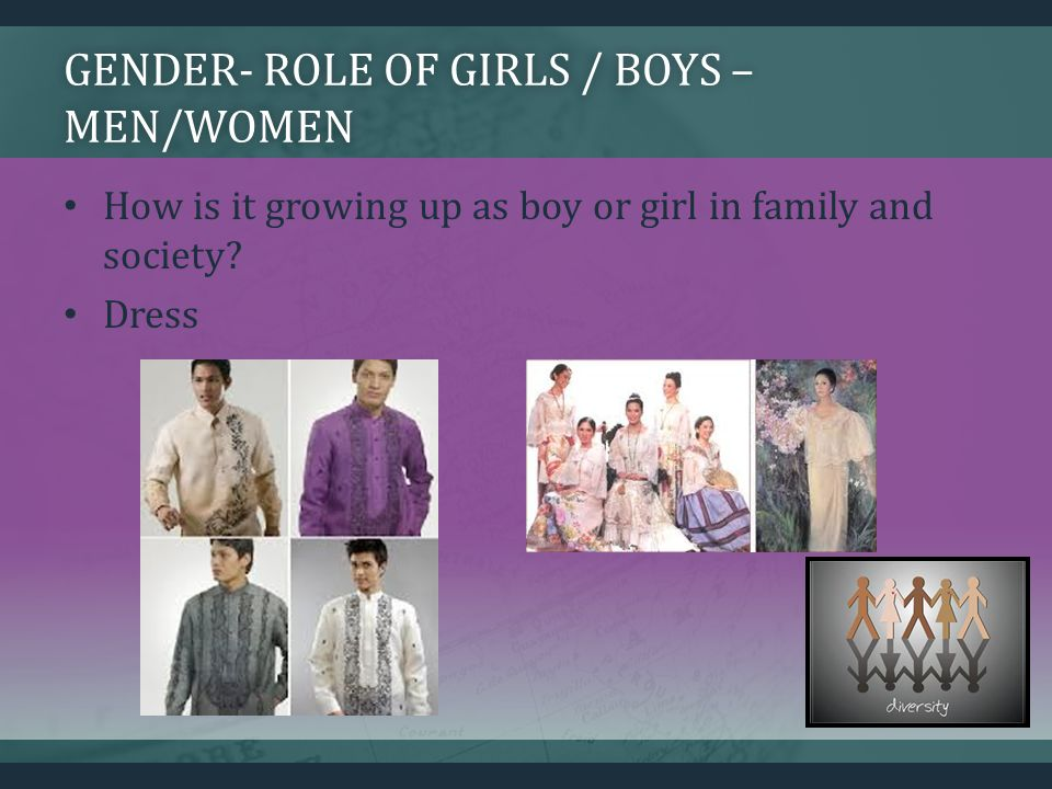GENDER- ROLE OF GIRLS / BOYS – MEN/WOMEN How is it growing up as boy or girl in family and society.