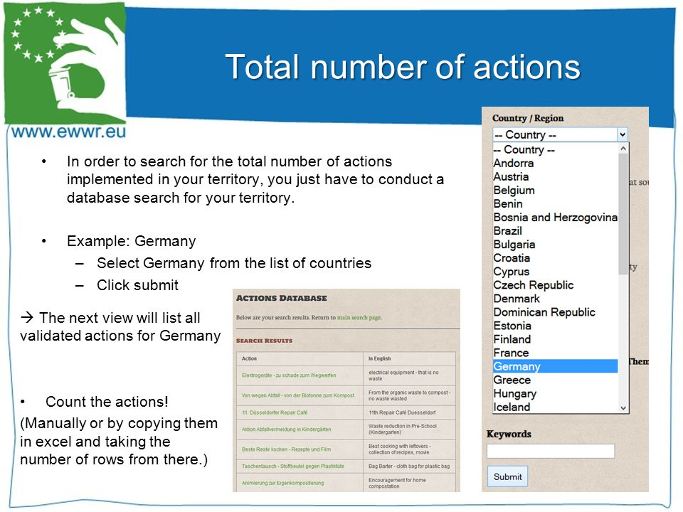 In order to search for the total number of actions implemented in your territory, you just have to conduct a database search for your territory.