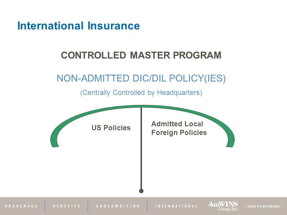 International Insurance CONTROLLED MASTER PROGRAM NON-ADMITTED DIC/DIL POLICY(IES) (Centrally Controlled by Headquarters) US Policies Admitted Local Foreign Policies