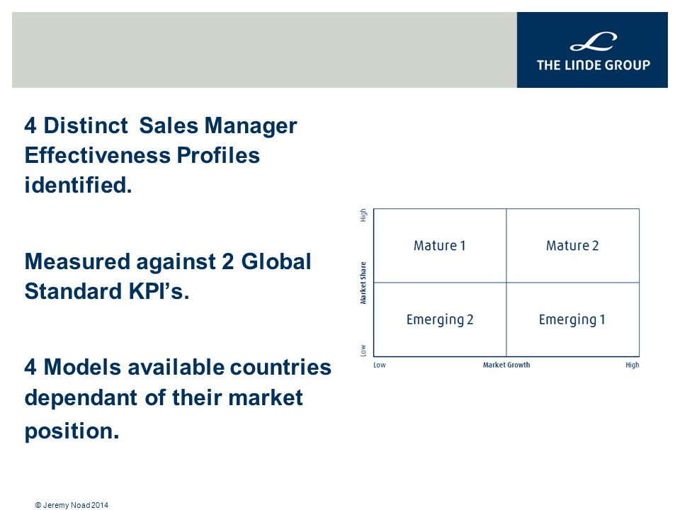 4 Distinct Sales Manager Effectiveness Profiles identified. Measured against 2 Global Standard KPI's. 4 Models available countries dependant of their