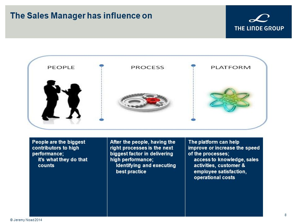The Sales Manager has influence on External Factors Environment competition Company Strategy Adapted Zoltners, Sinha Lorimar 2008 Marketing & Sales Strategies EffectivenessFactors Sales force actions Customer Actions Company Results © Jeremy Noad 2014